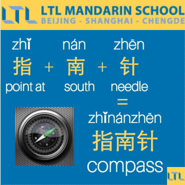 Compass - Chinese Building Blocks